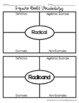 Square Root Notes