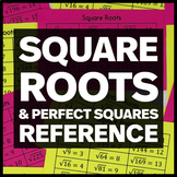 Square Roots Reference Card (1-225) & Perfect Squares List (to 100 squared)