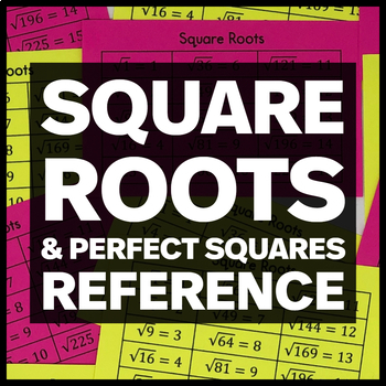 Square Roots Reference Card 1 225 Perfect Squares Sheet 1 To 100 In other words, a number y whose square (the result of multiplying the number by itself, or y ⋅ y) is x. usd