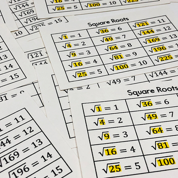 Square Roots Reference Card 1 225 Perfect Squares Sheet 1 To 100 It is like asking this is the special symbol that means square root, it is like a tick, and actually started hundreds of years principal square root. square roots reference card 1 225 perfect squares sheet 1 to 100