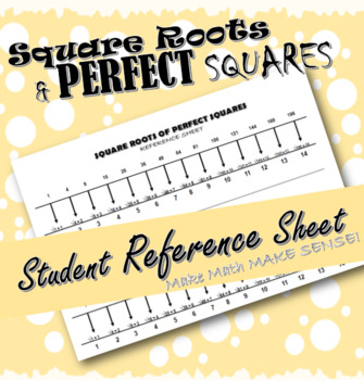 Square Roots of Perfect Squares! Student Reference Sheet