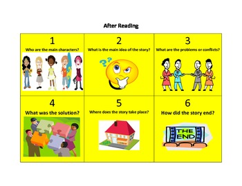 Square Spinner Reading Strategies