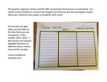 Square Venn Diagram for Compare & Contrast Skills