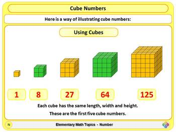 Image result for cube numbers
