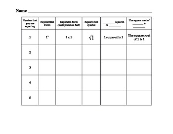 Square and Cube Root Fill in the Blank Chart
