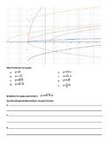 Square root functions transformations