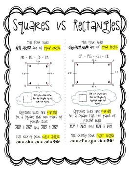 Square vs Rectangle Properties