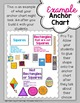 Squares, Rectangles, or Not? An Interactive Anchor Chart a