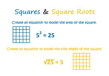 Squares & Square Roots Poster