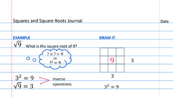 Squares and Square Roots: A Complete Lesson from Perfect Squares to Estimation
