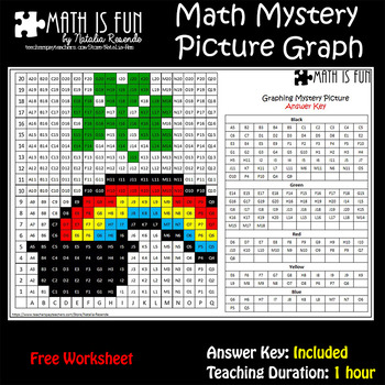 St Patrick Shamrock Rainbow – Math Mystery Picture Graph