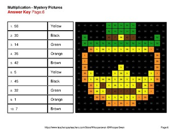St Patrick's Day: 1-Digit Multiplication - Color-By-Number Mystery Pictures
