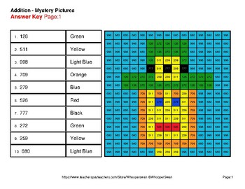 St Patrick's Day: 3-Digit + 1-Digit Addition - Color-By-Number Mystery Pictures