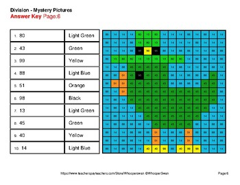 St Patrick's Day: 3-Digit by 1-Digit Division - Color-By-Number Mystery Pictures