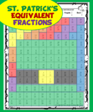St Patrick's Day Math Fractions Leprechaun hat