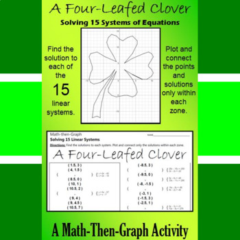St. Patrick's Day - A Four-Leafed Clover - 15 Systems & Co