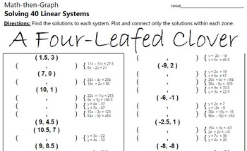St. Patrick's Day - A Four-Leafed Clover - Math-Then-Graph - Solve 40 Systems
