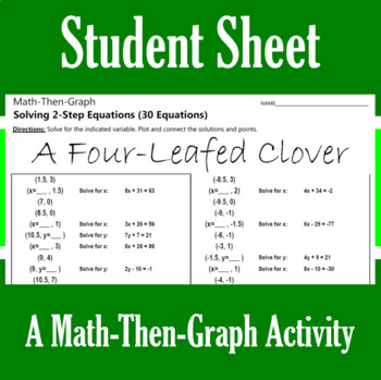 St. Patrick's Day - A Four-Leafed Clover - Math-Then-Graph - Solve 2-Step Eq.