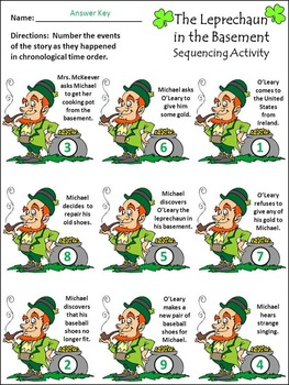 St. Patrick's Day Reading Activities: The Leprechaun in the Basement Activities