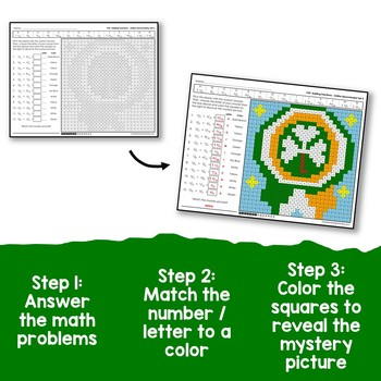 St. Patrick's Day Adding Fractions With Unlike Denominators