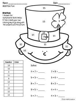 St. Patrick's Day Addition Fact Practice