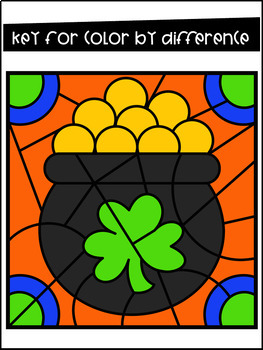 St. Patrick's Day Addition and Subtraction Color by Code