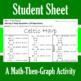 St. Patrick's Day -  Celtic Harp - Math-Then-Graph - Solve 2-Step Eq.