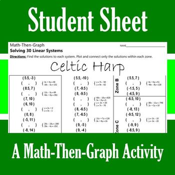 St. Patrick's Day - Celtic Harp - A Math-Then-Graph Activity - Solve 30 Systems