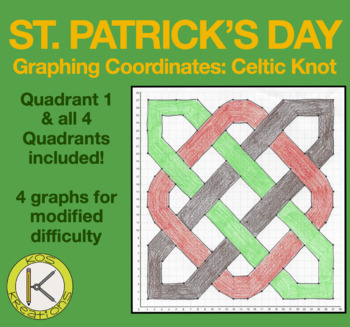 St. Patrick's Day Celtic Knot: Math Activity Graphing Coordinates
