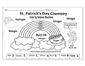 St. Patrick's Day Chemistry - Color by Valence Electrons