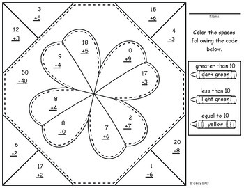 St. Patrick's Day Color By Code Addition / Subtraction Within 20