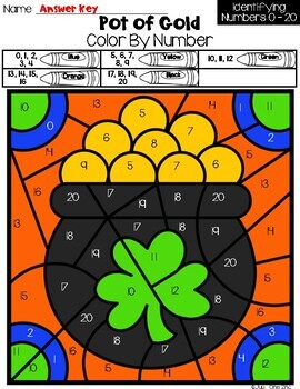 St. Patrick's Day Color by Number: Identifying Numbers