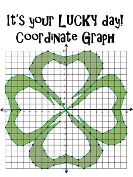 St. Patrick's Day Coordinate Graph Activity