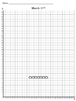 St. Patrick's Day Coordinate Grid Picture (Quadrant 1 Only)