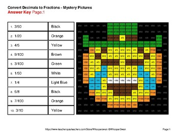 St. Patrick's Day: Decimals To Fractions - Color-By-Number Mystery Pictures
