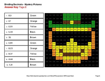 St Patrick's Day: Dividing Decimals - Color-By-Number Mystery Pictures