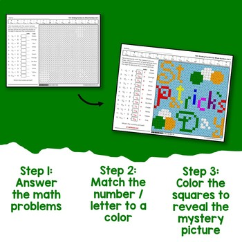 St. Patrick's Day Dividing Fractions by Whole Numbers