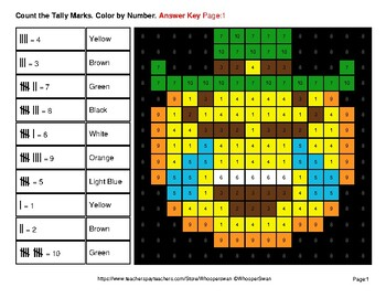 St. Patrick's Day Emoji: Counting Tally Marks - Math Mystery Pictures