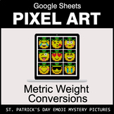 St. Patrick's Day Emoji: Metric Weight Conversions - Googl