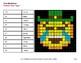 St. Patrick's Day Emoji: Reading Number Words 1-100 - Color By Number