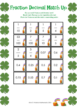 St Patrick's Day Fractions Unit