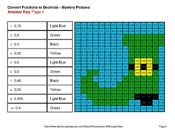 St. Patrick's Day: Fractions to Decimals - Color-By-Number Mystery Pictures