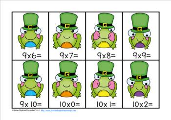 St. Patrick's Day Frogs Multiplication Race