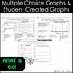 St. Patrick's Day Graphs {Bar Graphs, Pictographs, Line Plots}