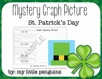 St. Patrick's Day Hat Mystery Graphing Picture (Graph, Grid)