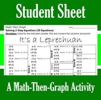 St. Patrick's Day - It's a Leprechaun - Math-Then-Graph - Solve 2-Step Eq.