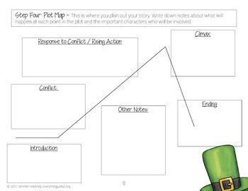 St. Patrick's Day Writing | Leprechauns Mini-unit | Writing Activities