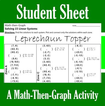 St. Patrick's Day - Leprechaun Topper - Math-Then-Graph - Solve 15 Systems