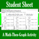 St. Patrick's Day -  Leprechaun Topper - Math-Then-Graph - Solve 2-Step Eq.