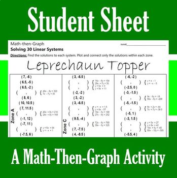 St. Patrick's Day - Leprechaun Topper - Math-Then-Graph - Solve 30 Systems